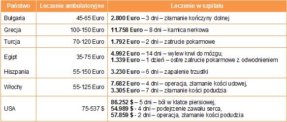 https://admin.serwisprawa.pl/images/editor/image/koszty-leczenia.png